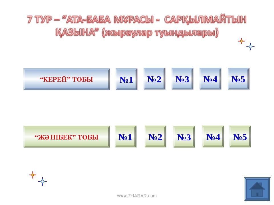 """№1 №2 №3 №4 №5 """"КЕРЕЙ"""" ТОБЫ №1 №2 №3 №4 №5 """"ЖӘНІБЕК"""" ТОБЫ www.ZHARAR.com www...."""