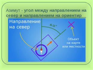 Азимут - угол между направлением на север и направлением на ориентир
