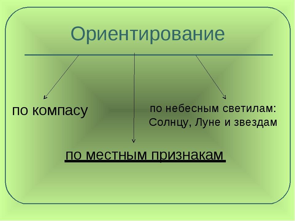Ориентирование по местным признакам по компасу по небесным светилам: Солнцу,...