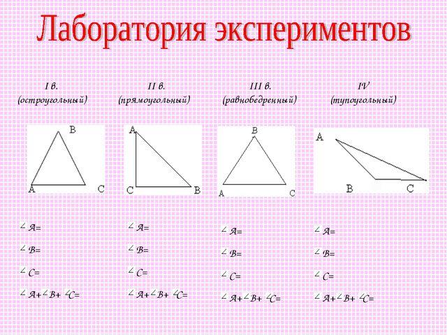 I в. (остроугольный) А= B= C= А+ В+ С= А= B= C= А+ В+ С= А= B= C= А+ В+ С= А...