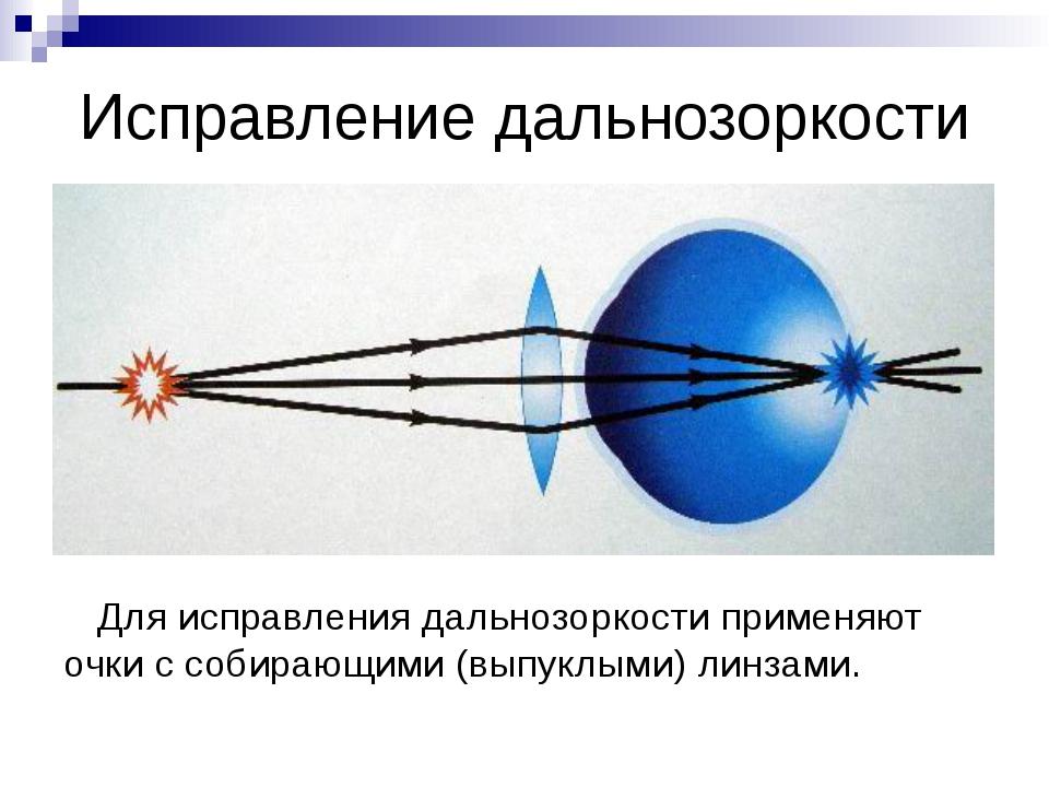 Определение положения ближней точки Нормальный глаз – около 15 см Близорукий...