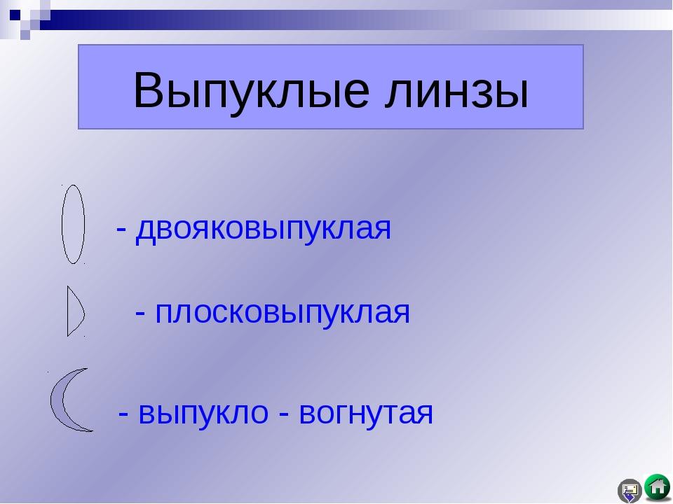 Построение изображений, даваемых линзой F 2F F 2F D =1  F D = D = D = D =