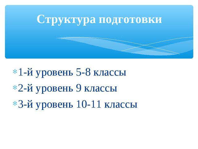 1-й уровень 5-8 классы 2-й уровень 9 классы 3-й уровень 10-11 классы Структур...