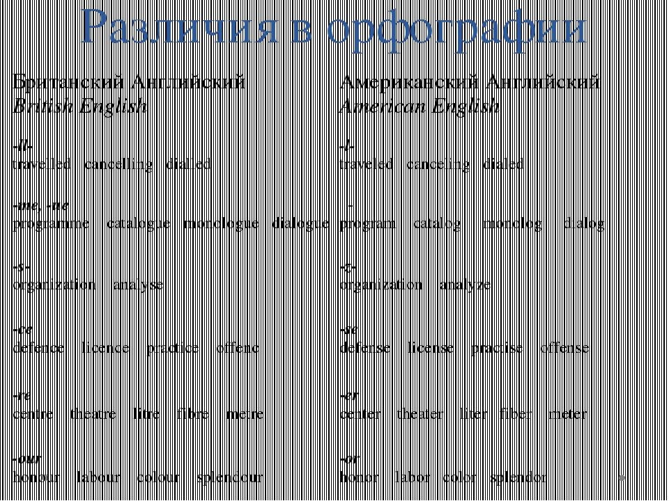 Различия в орфографии Британский Английский British English Американский Англ...