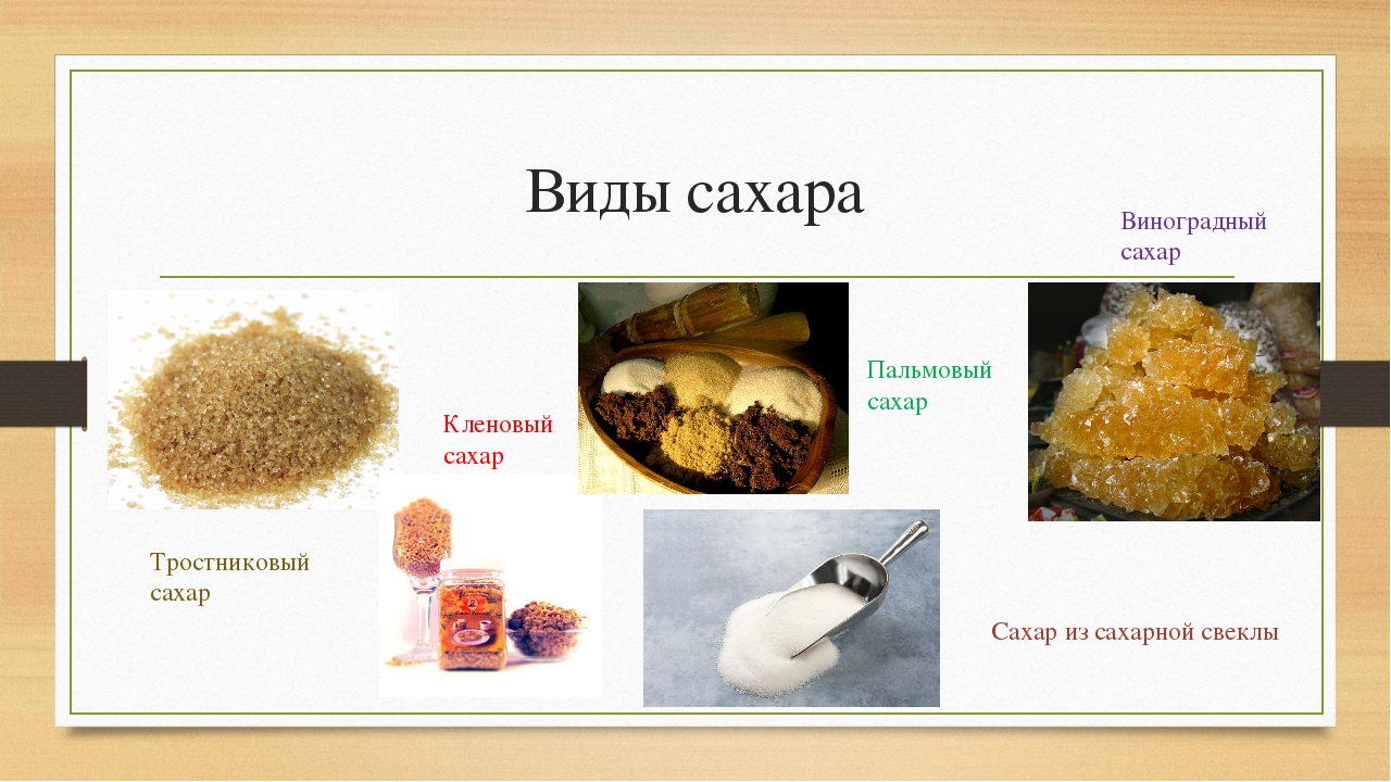 Виды сахара Тростниковый сахар Кленовый сахар Пальмовый сахар Виноградный сах...