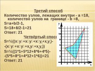 Третий способ Количество узлов, лежащих внутри - а =18, количество узлов на г