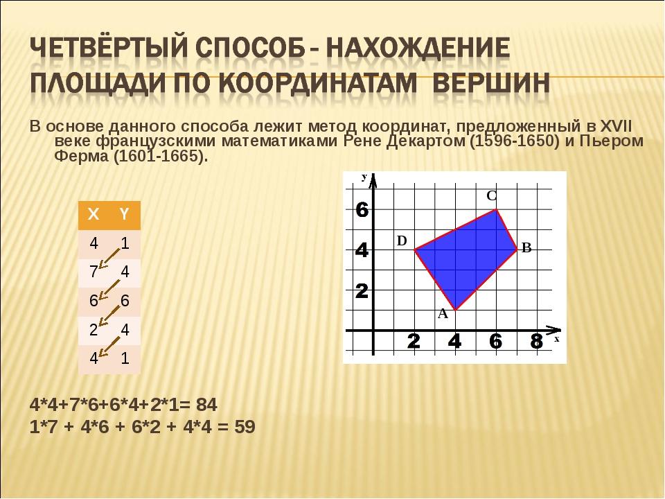 В основе данного способа лежит метод координат, предложенный в XVII веке фран...