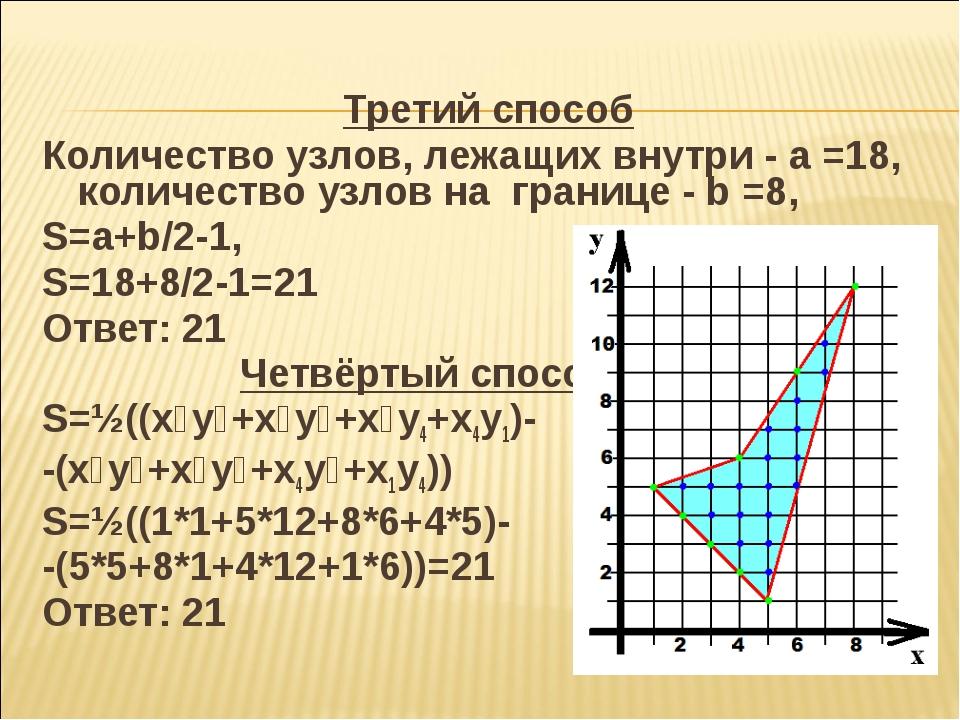 Третий способ Количество узлов, лежащих внутри - а =18, количество узлов на г...