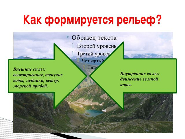 Как формируется рельеф? Внешние силы: выветривание, текучие воды, ледники, ве...