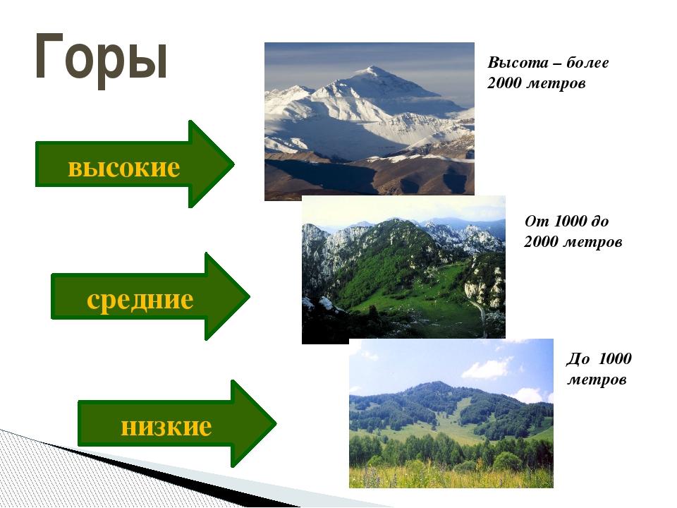 Как определить возраст гор? Молодые горы Старые горы Находятся в сейсмически...