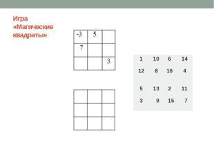 Игра «Магические квадраты» А) В клетки квадрата записать такие числа, чтобы с