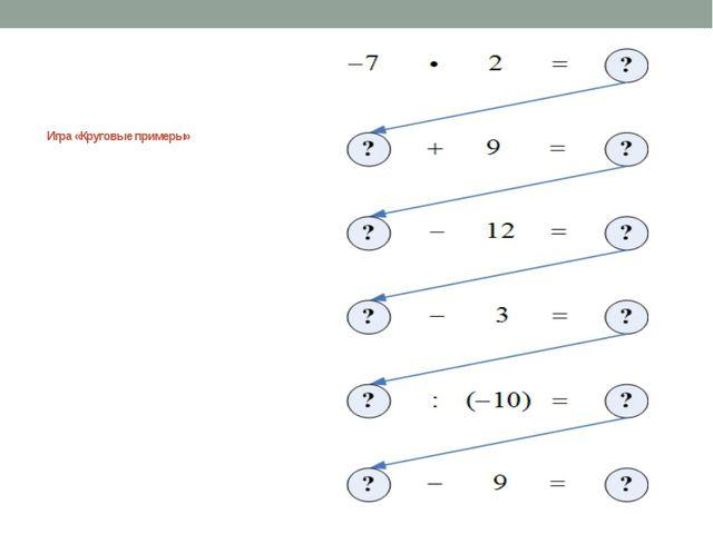 Игра «Круговые примеры» На доске записана цепочка примеров, которые нужно вы...