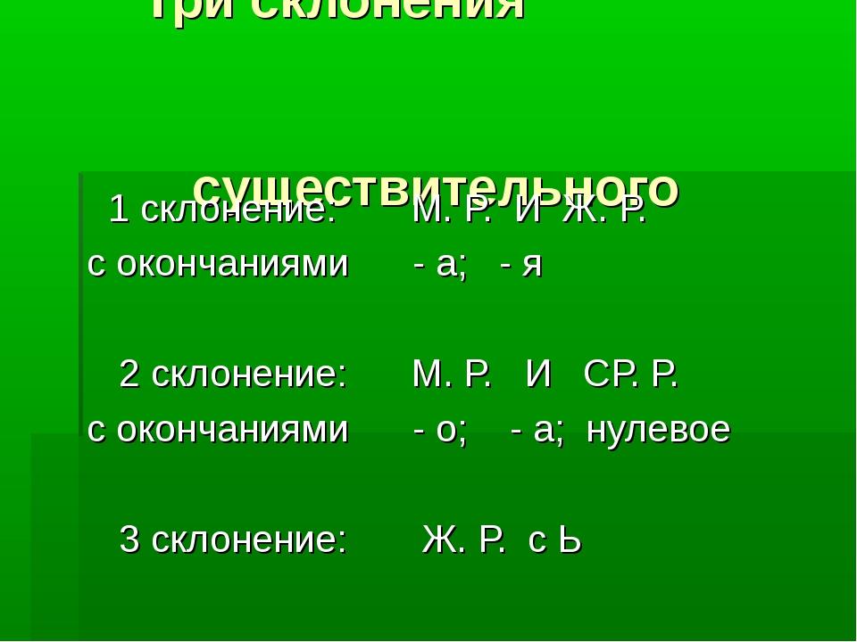 Три склонения существительного 1 склонение: М. Р. И Ж. Р. с окончаниями - а;...