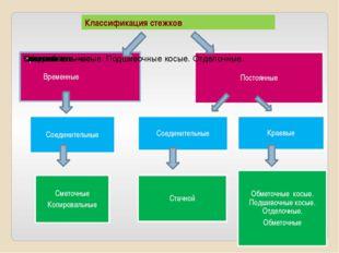 Классификация стежков