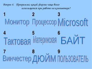 Вопрос 4. Программа, какой фирмы чаще всего используется при работе на комп