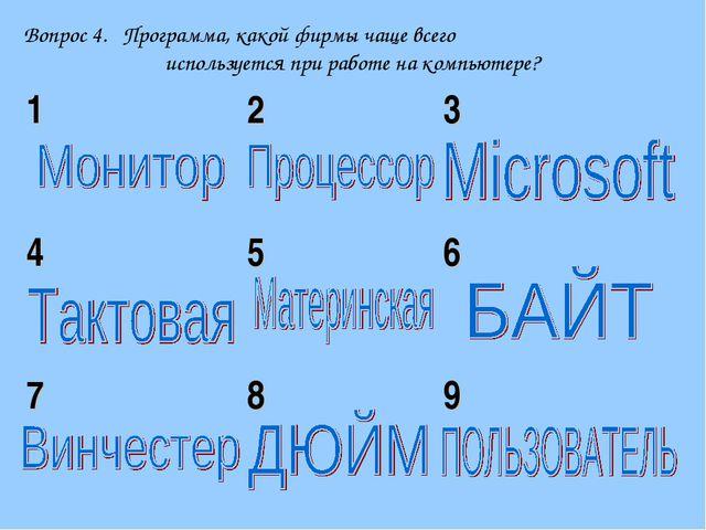 Вопрос 4. Программа, какой фирмы чаще всего используется при работе на комп...