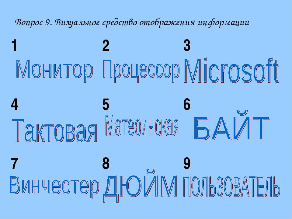 Вопрос 9. Визуальное средство отображения информации 123 456 789