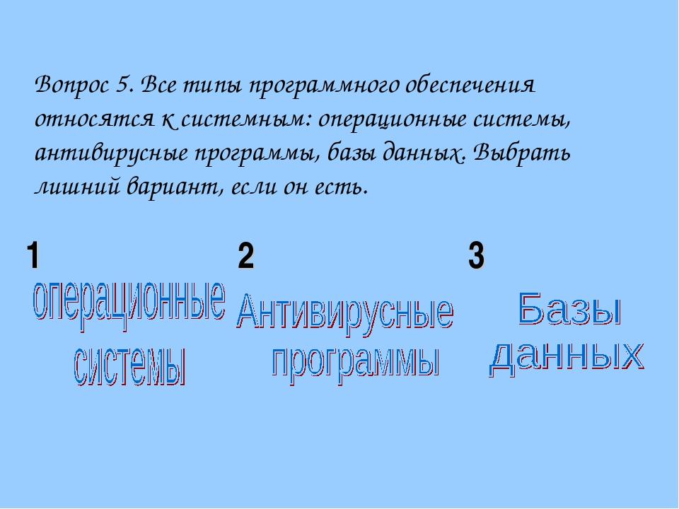 Вопрос 5. Все типы программного обеспечения относятся к системным: операционн...