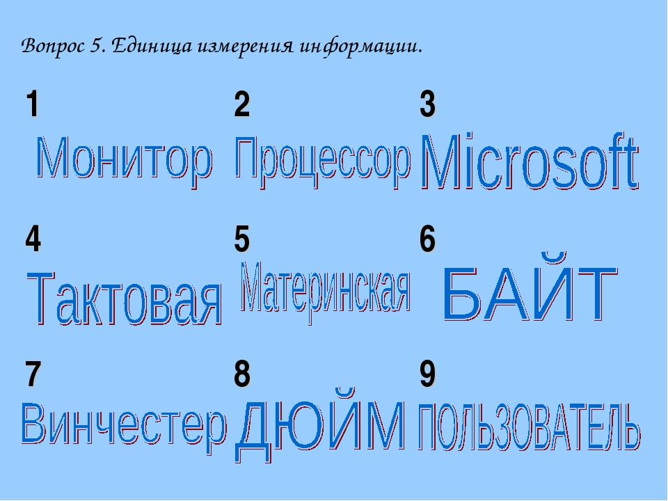 Вопрос 5. Единица измерения информации. 123 456 789