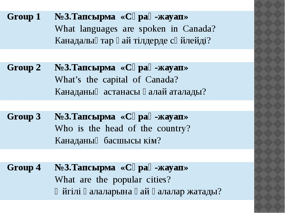 Group1 №3.Тапсырма «Cұрақ-жауап» What languages are spoken in Canada? Канадал...