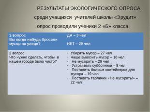 РЕЗУЛЬТАТЫ ЭКОЛОГИЧЕСКОГО ОПРОСА среди учащихся учителей школы «Эрудит» опро