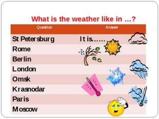What is the weather like in …? Question Answer St Petersburg Itis…… Rome Berl
