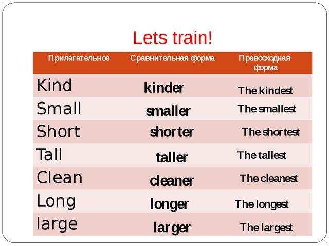 Lets train! kinder smaller shorter taller cleaner longer larger The kindest T...
