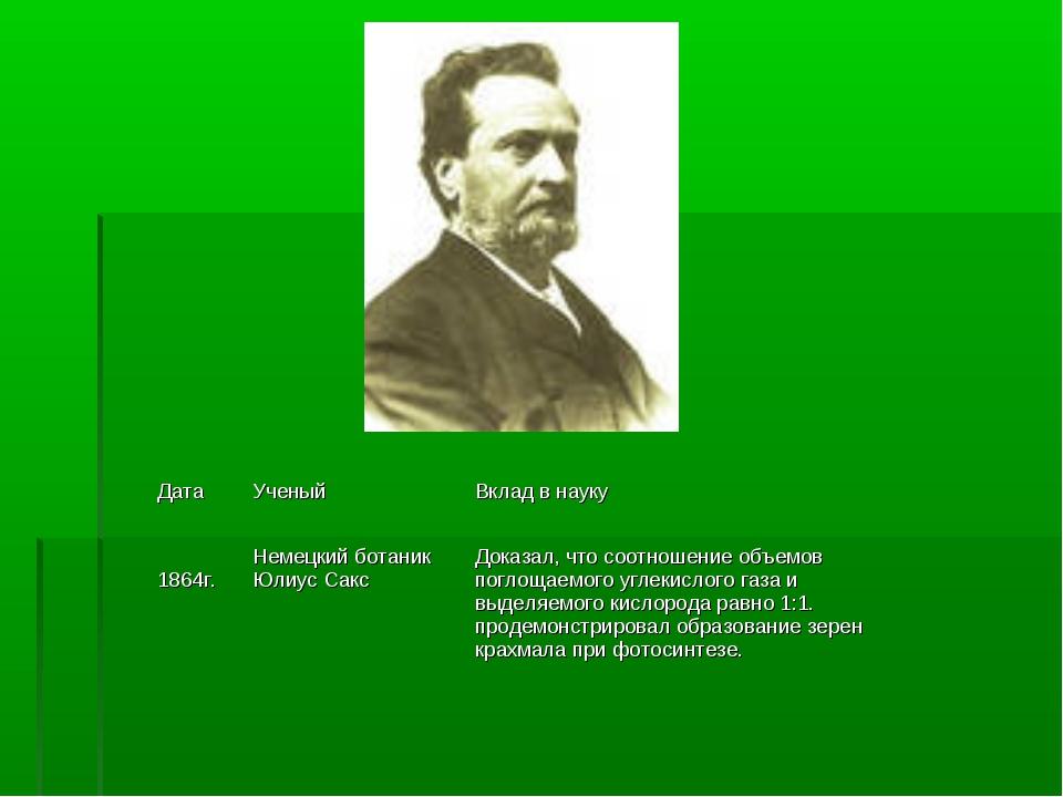 Дата Ученый Вклад в науку 1864г. Немецкий ботаник Юлиус Сакс Доказал, ч...