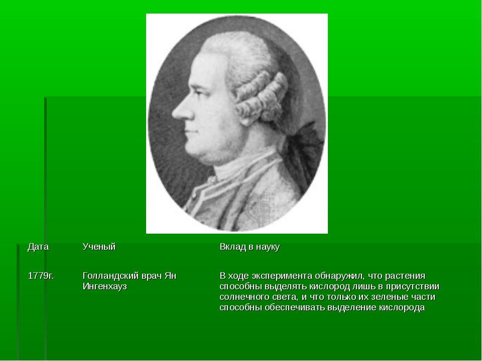 Дата Ученый Вклад в науку 1779г.Голландский врач Ян Ингенхауз В ходе экс...