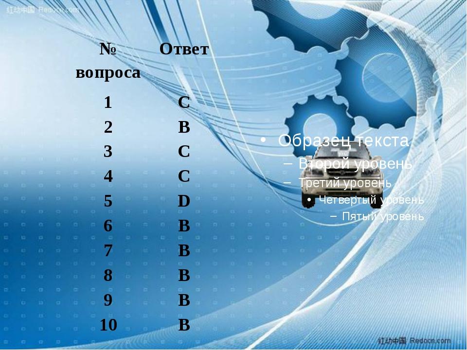 № вопроса Ответ 1 C 2 B 3 C 4 C 5 D 6 B 7 B 8 B 9 B 10 B