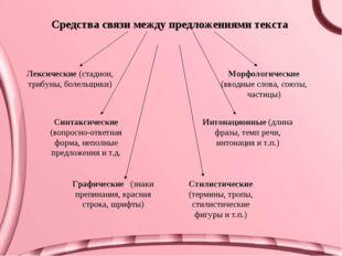 Средства связи между предложениями текста Лексические (стадион, трибуны, боле