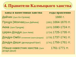 4. Правители Калмыцкого ханства ханы и наместники ханствагоды правления Дайч