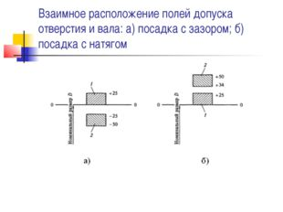 Взаимное расположение полей допуска отверстия и вала: а) посадка с зазором; б
