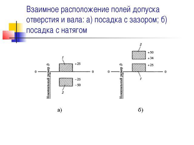 Взаимное расположение полей допуска отверстия и вала: а) посадка с зазором; б...
