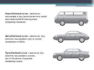 Однообъёмный кузов - двигатель, пассажиры и груз располагаются в одной простр