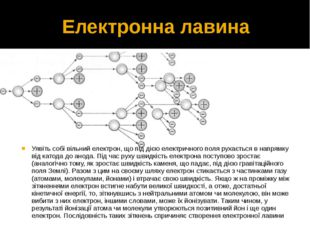 Електронна лавина Уявіть собі вільний електрон, що під дією електричного поля