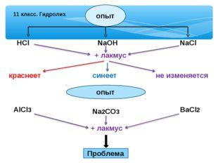 11 класс. Гидролиз. опыт НСl NaOH NaCl + лакмус краснеет синеет не изменяется