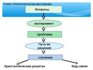 8 класс Электролитическая диссоциация. Вопросы эксперимент проблема Пути ее р