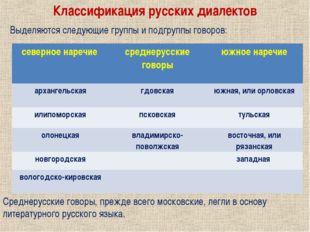 Классификация русских диалектов Среднерусские говоры, прежде всего московские