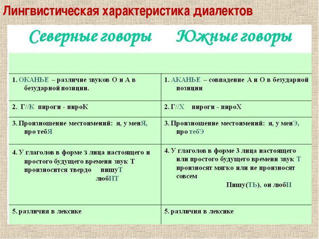 Лингвистическая характеристика диалектов