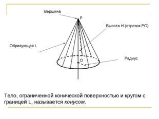 О P Образующая L Высота H (отрезок РО) Тело, ограниченной конической поверхно