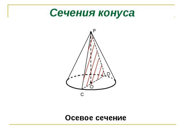 Сечения конуса Осевое сечение О P C D