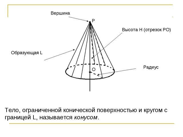 О P Образующая L Высота H (отрезок РО) Тело, ограниченной конической поверхно...