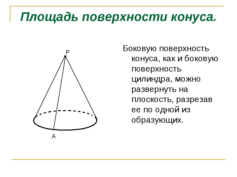 Площадь поверхности конуса. Боковую поверхность конуса, как и боковую поверхн...
