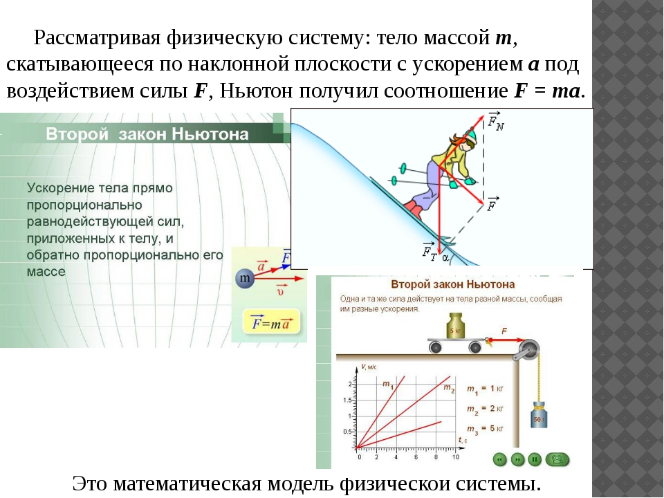 Рассматривая физическую систему: тело массой m, скатывающееся по наклонной п...