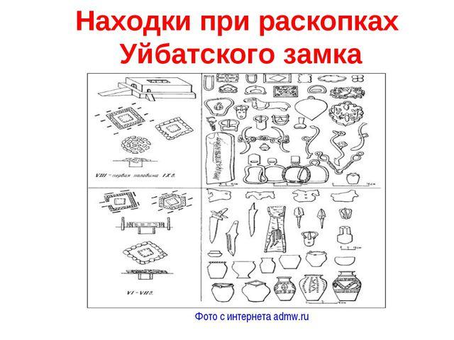 Находки при раскопках Уйбатского замка Фото с интернета admw.ru