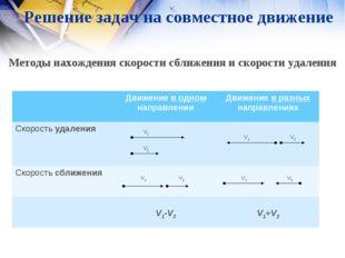 Решение задач на совместное движение Методы нахождения скорости сближения и с