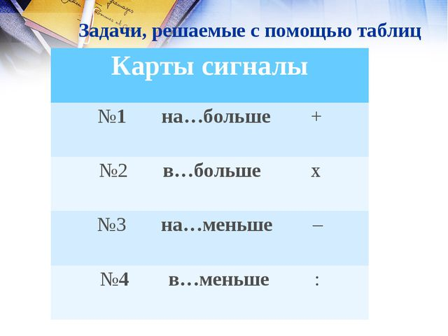 Задачи, решаемые с помощью таблиц Карты сигналы №1 на…больше + №2 в…больше х...
