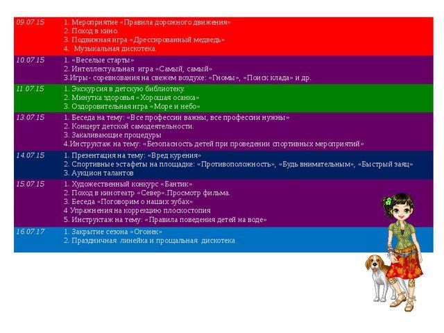 09.07.15 1. Мероприятие «Правила дорожного движения» 2. Поход в кино. 3. Подв...