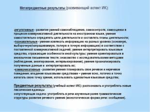 -регулятивные - развитие умений самонаблюдения, самоконтроля, самооценки в п